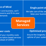 Managed Services:  The New Normal for IT Delivery