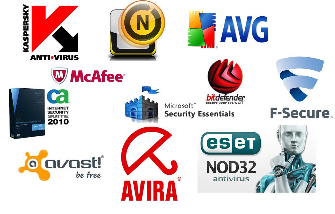 Antivirus software is dead feedster Anti virus programs