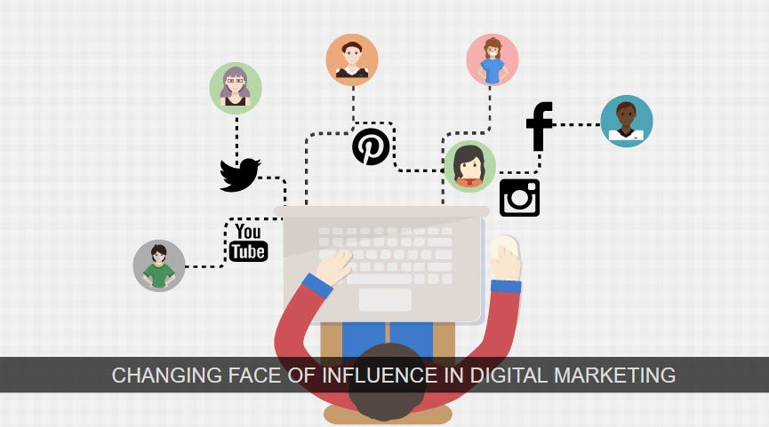 Micro-influencers: Changing Face of Influence in Digital Marketing