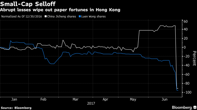 Three Ex-Billionaires See Fortunes Wiped Out in Hong Kong Stock Rout