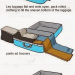 How To Pack Luggage…