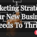 Marketing Strategies Your New Business Needs To Thrive