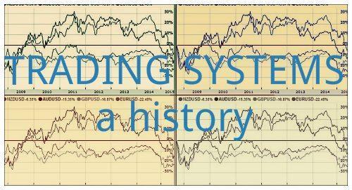 List of forex trading systems