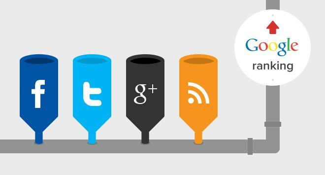 How To Use Social Media To Improve Your Ranking in Google