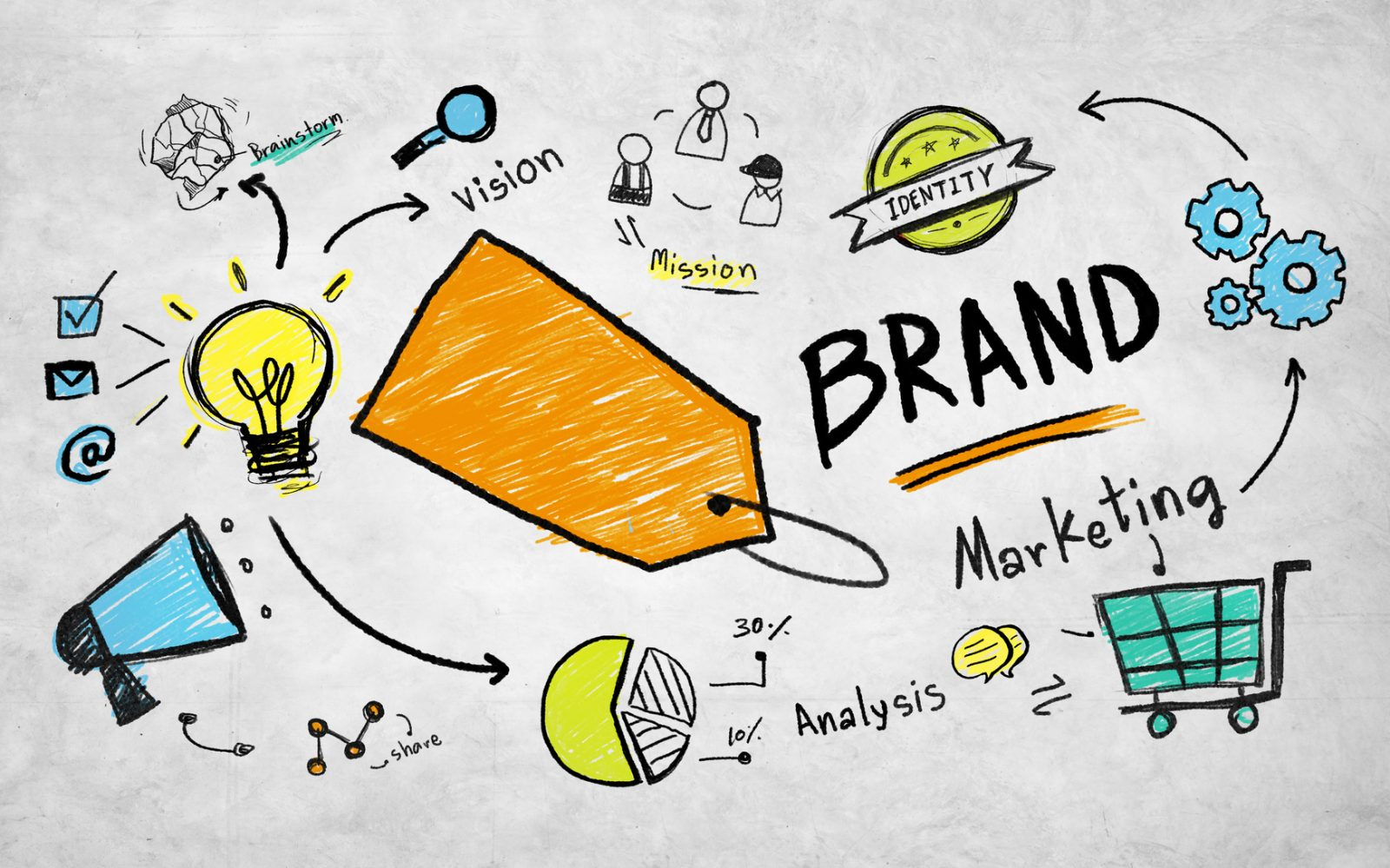 Thinking about Rebranding? 5 Things You Should Know About